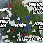 Pillager Outpost, 3 Villages, Mineshaft [Minecraft 1.14]